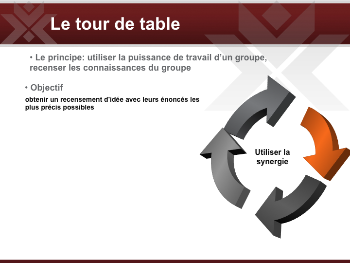 2 Tour de table